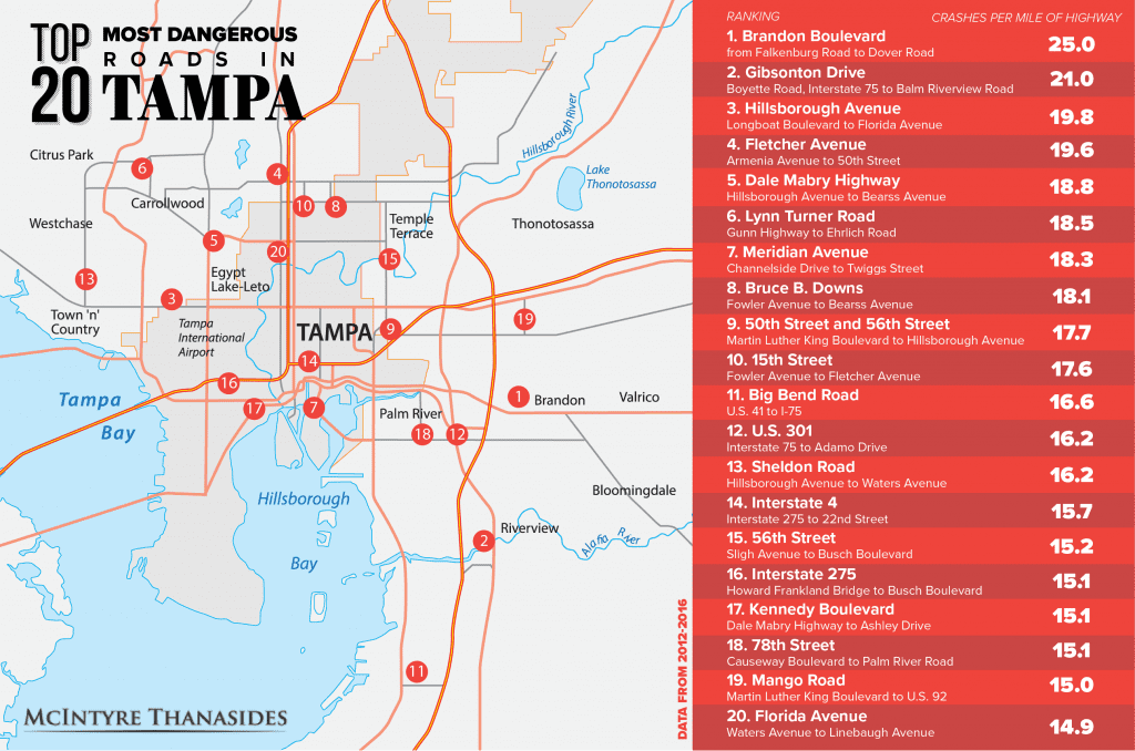 dangerous_roads_tampa