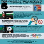 Top5-Truck Accidents-01